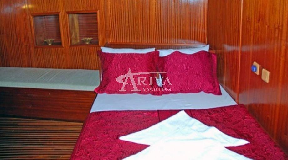 A.Derina